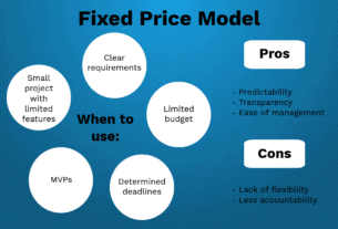 What are software development pricing models?