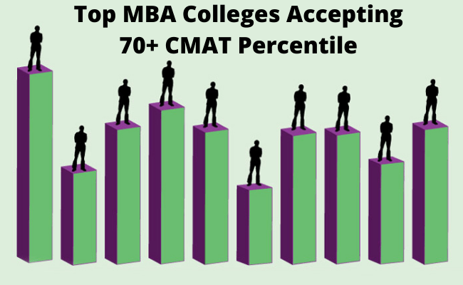 How Many Popular MBA Colleges in Pune Accepting CMAT